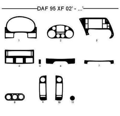 Dashboardset Daf XF95 02- alu. POL11-delig