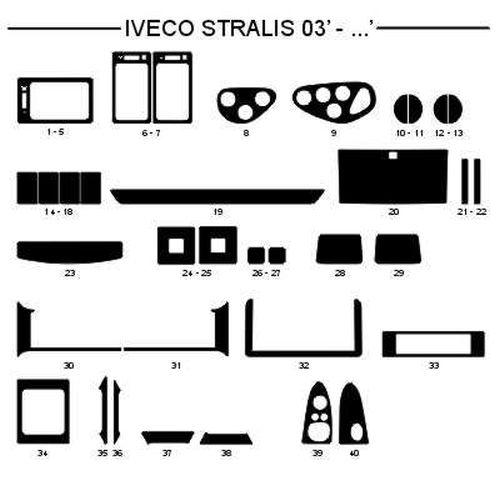 Dashboardset Iveco Stralis 03- AluPOL 40-delig