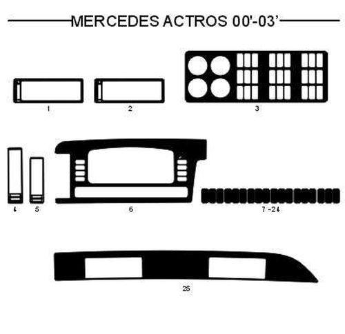 Dashboardset Merc. Actros 00-03 hout POL 25-delig
